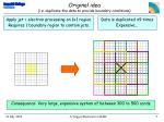 original idea i e duplicate the data to provide boundary conditions