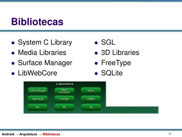 System C Library