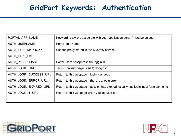 GridPort Keywords:  Authentication
