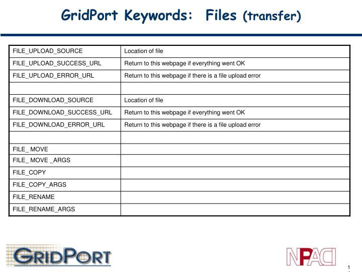 GridPort Keywords:  Files