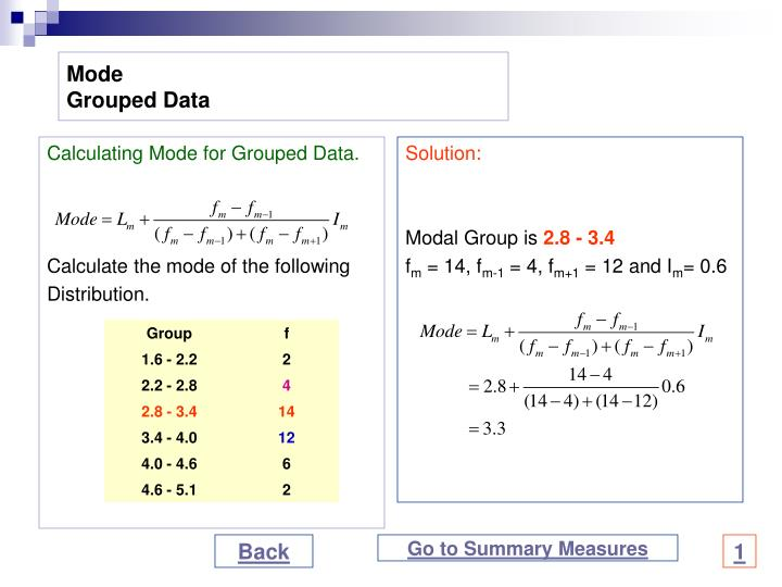 Calculating Mode for Grouped Data.