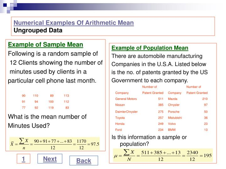 Example of Sample Mean