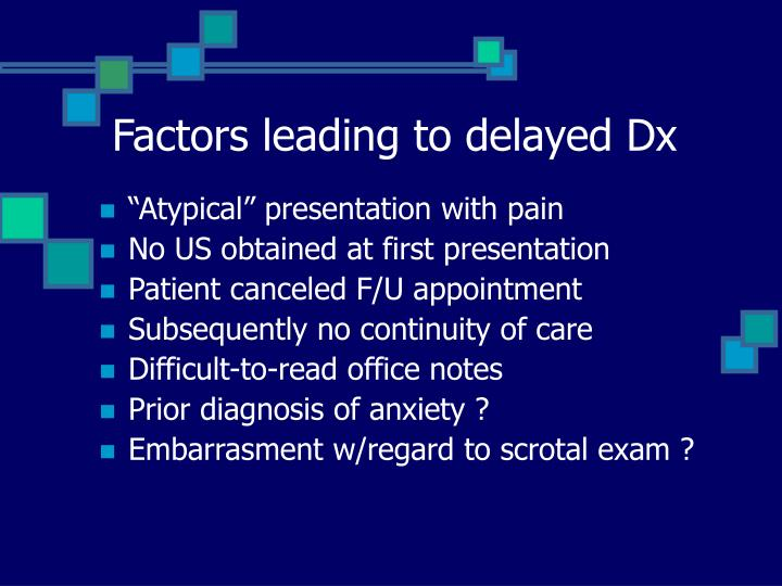 Factors leading to delayed Dx