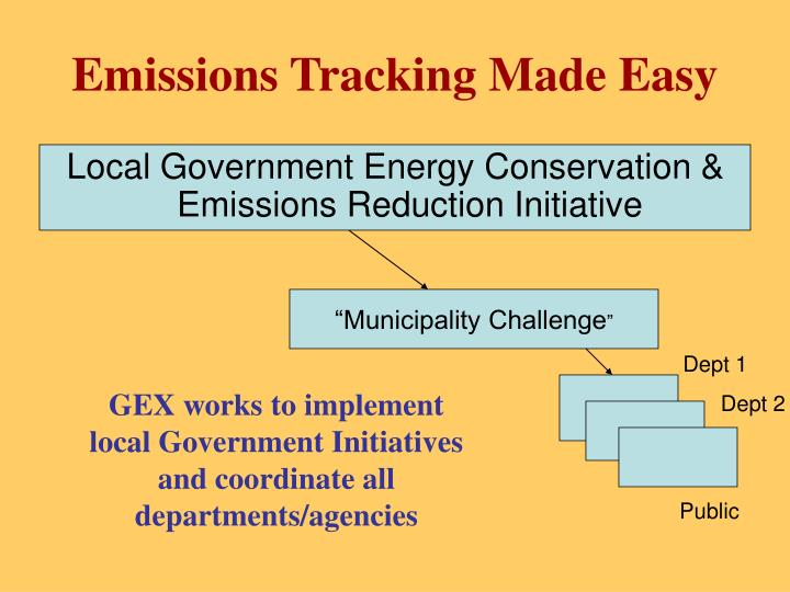 Emissions Tracking Made Easy