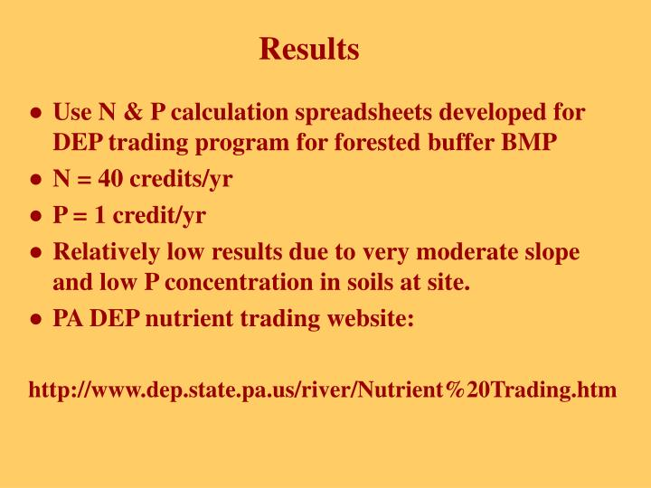 Use N & P calculation spreadsheets developed for DEP trading program for forested buffer BMP