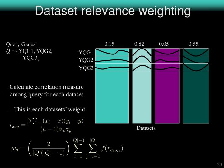 Dataset relevance weighting