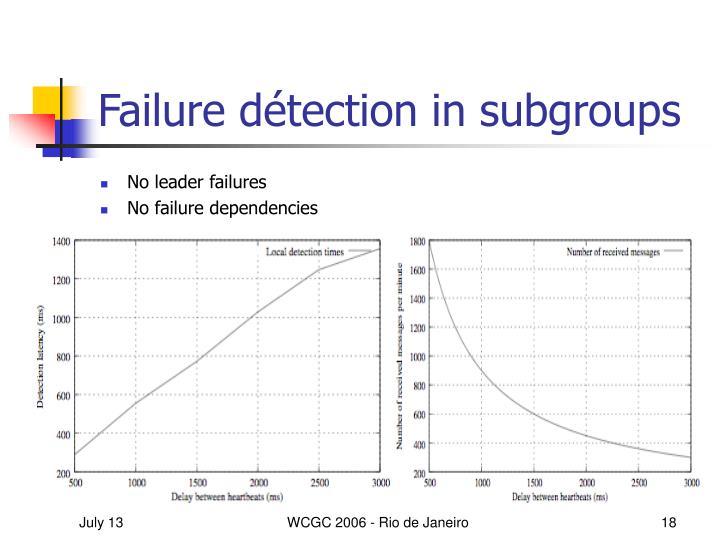 Failure détection in subgroups