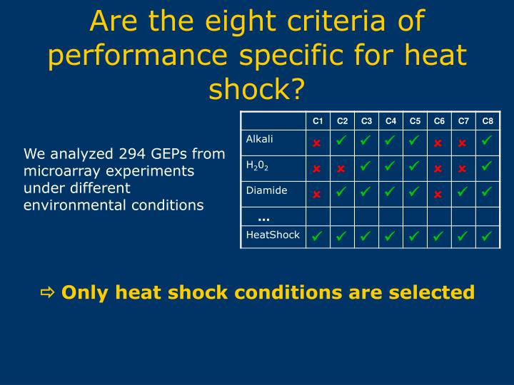 Are the eight criteria of performance specific for heat shock?