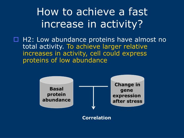 How to achieve a fast increase in activity?
