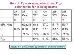 run 12 p 0 maximum polarization p coll polarization for colliding beams