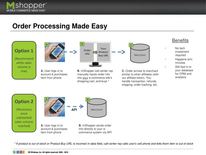Order Processing Made Easy