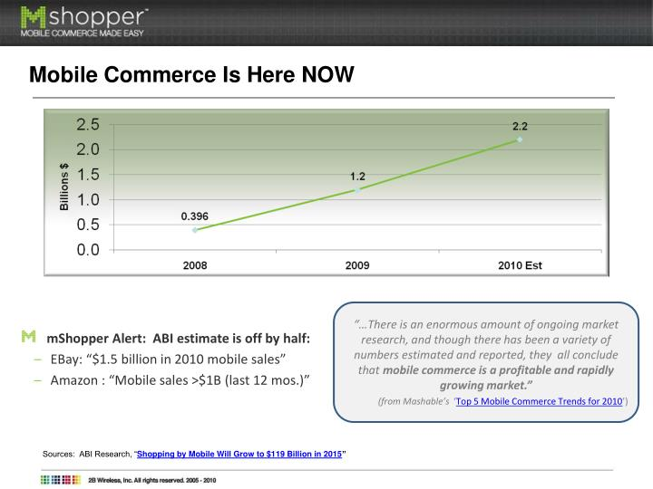 MShopper Alert:  ABI estimate is off by half: