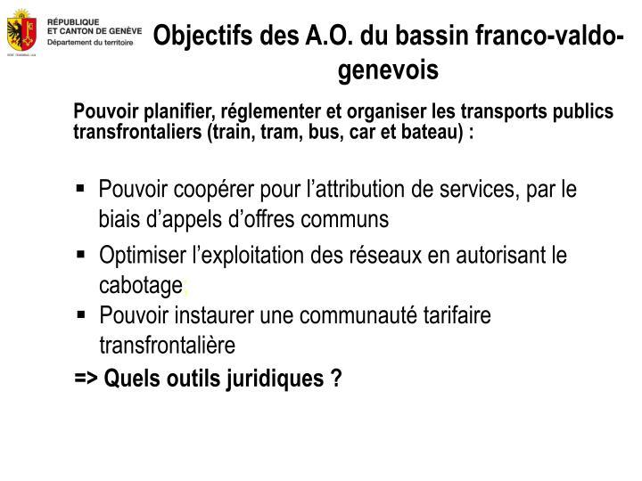 Objectifs des A.O. du bassin franco-valdo-genevois