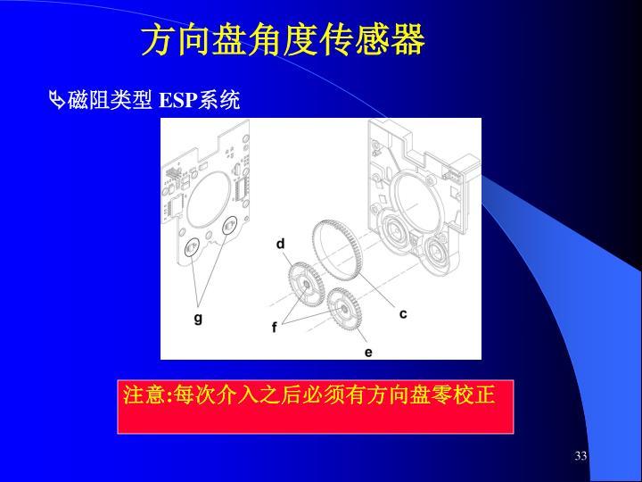 方向盘角度传感器