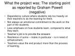 what the project was the starting point as reported by graham powell negative