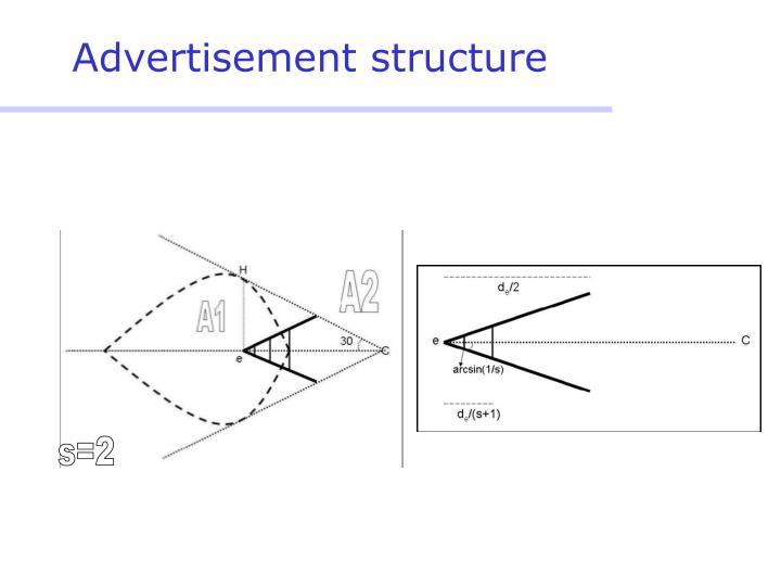 Advertisement structure