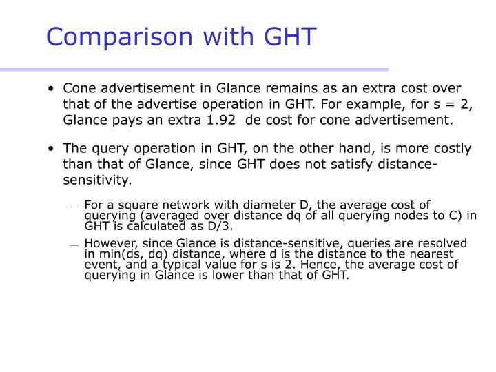 Comparison with GHT
