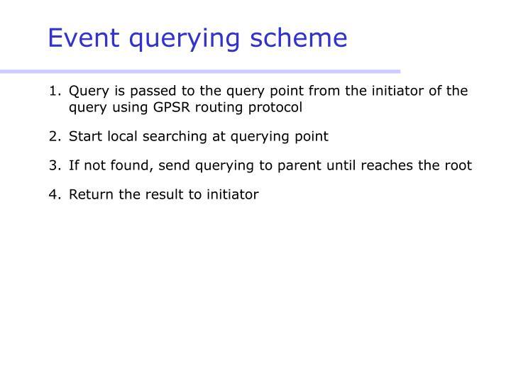 Event querying scheme