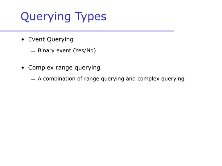 Querying Types
