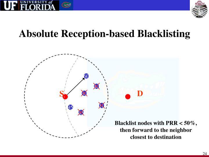 Absolute Reception-based Blacklisting