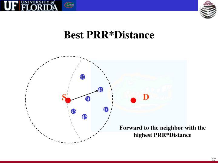 Best PRR*Distance