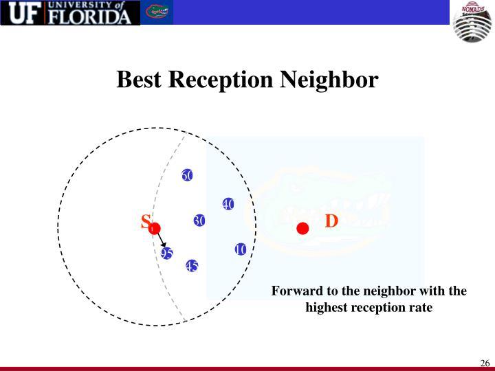 Best Reception Neighbor