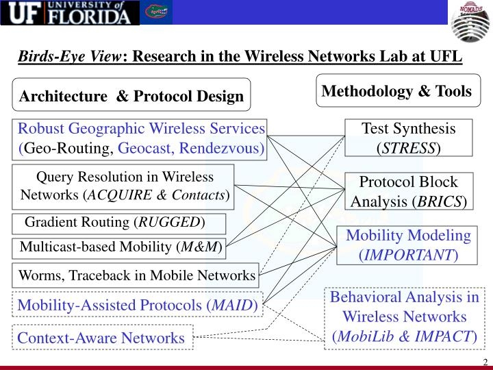 Birds eye view research in the wireless networks lab at ufl