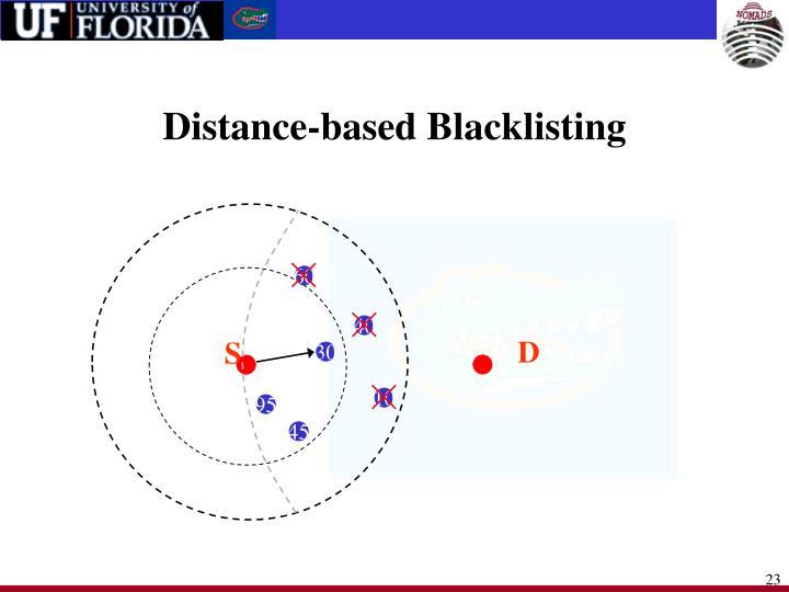 Distance-based Blacklisting