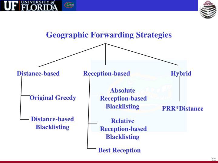 Geographic Forwarding Strategies