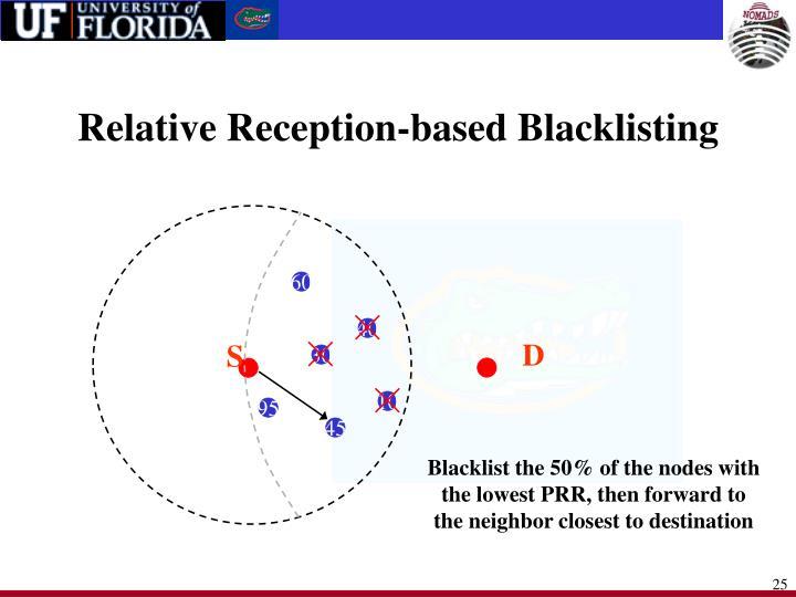 Relative Reception-based Blacklisting
