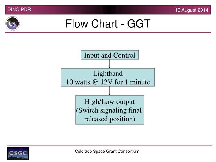 Ppt Mechanisms Powerpoint Presentation Id 3304617