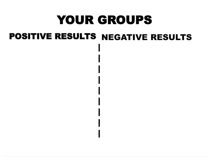 your groups n.