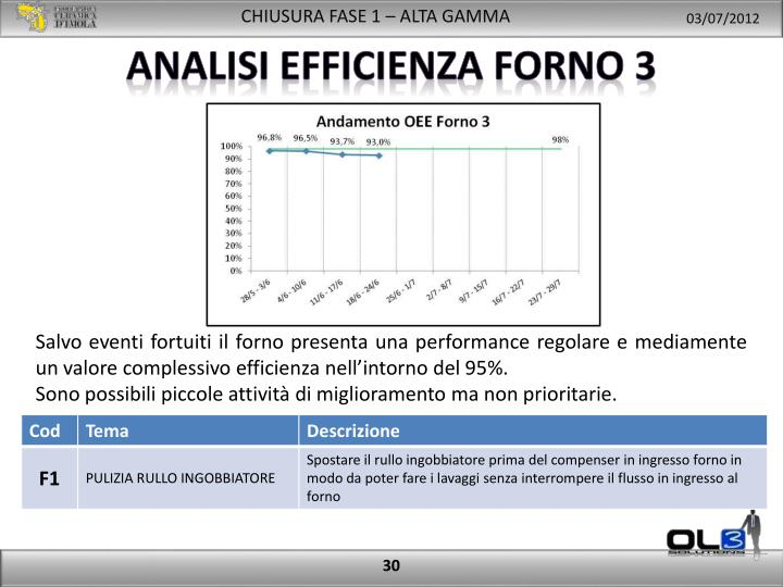 analisi efficienza forno 3