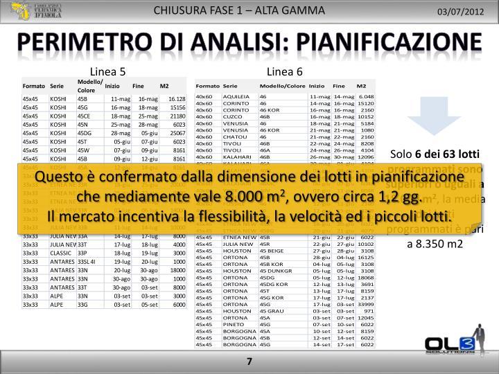Perimetro di analisi: pianificazione