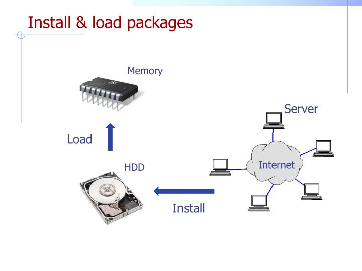 Install & load packages