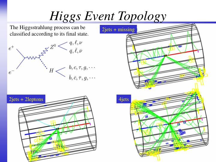 Higgs Event Topology