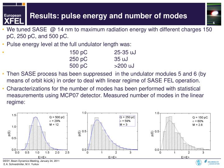Results: pulse energy and number of modes