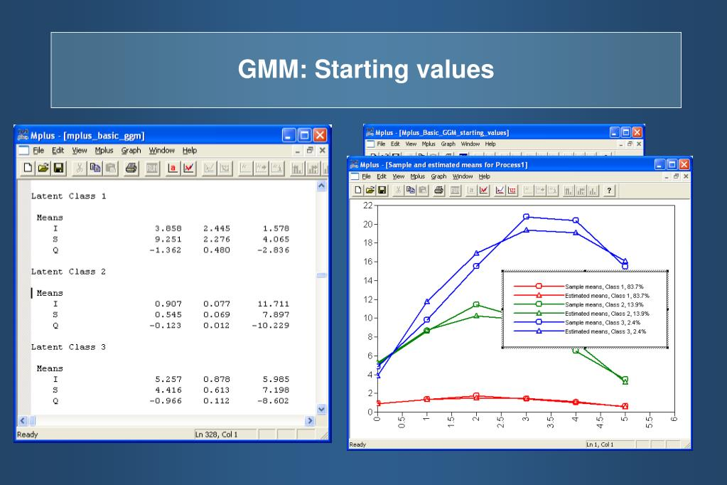 PPT - Latent Growth Curve Modeling In Mplus: An Introduction