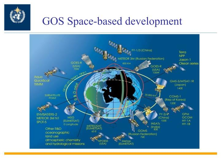 GOS Space-based development