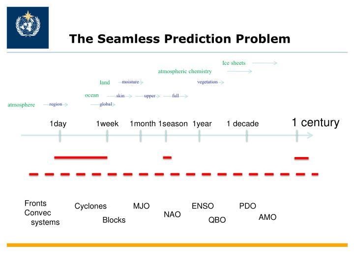 The Seamless Prediction Problem