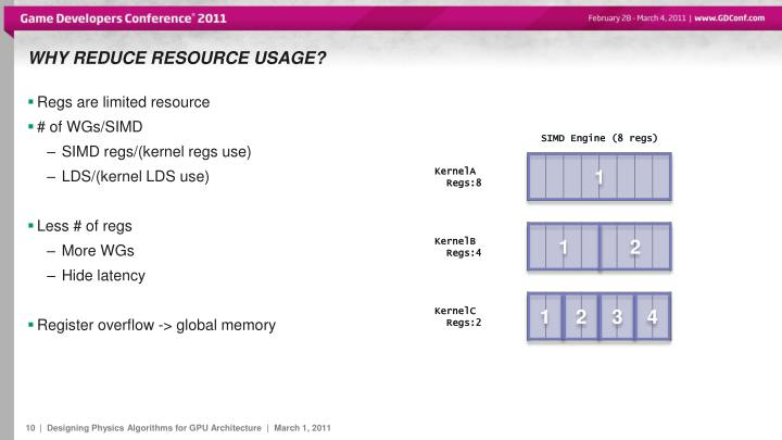 Why reduce Resource usage?