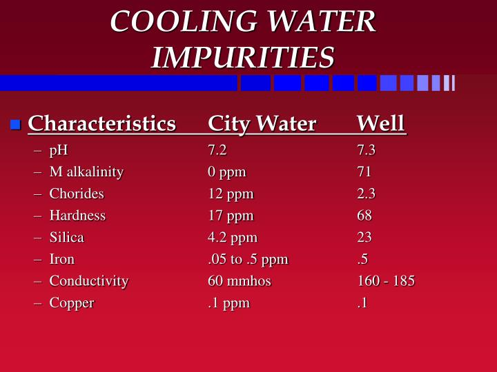 COOLING WATER IMPURITIES