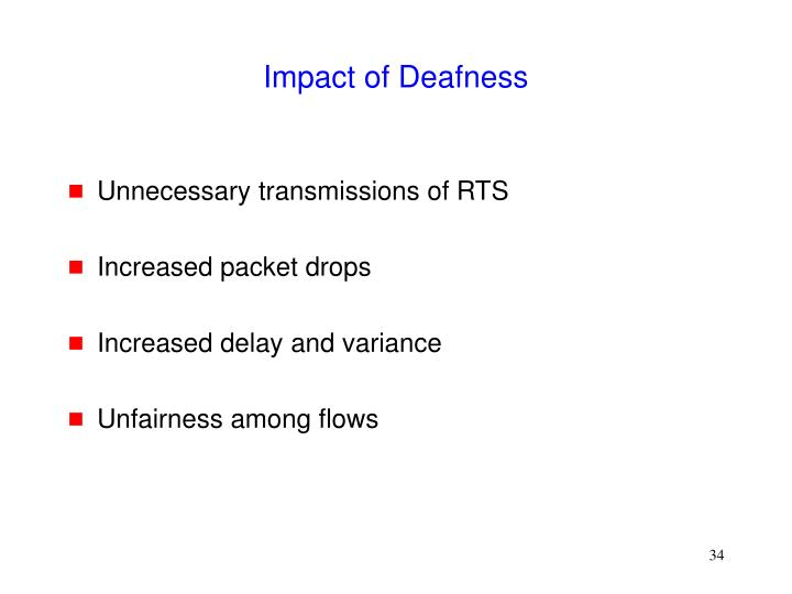 Impact of Deafness