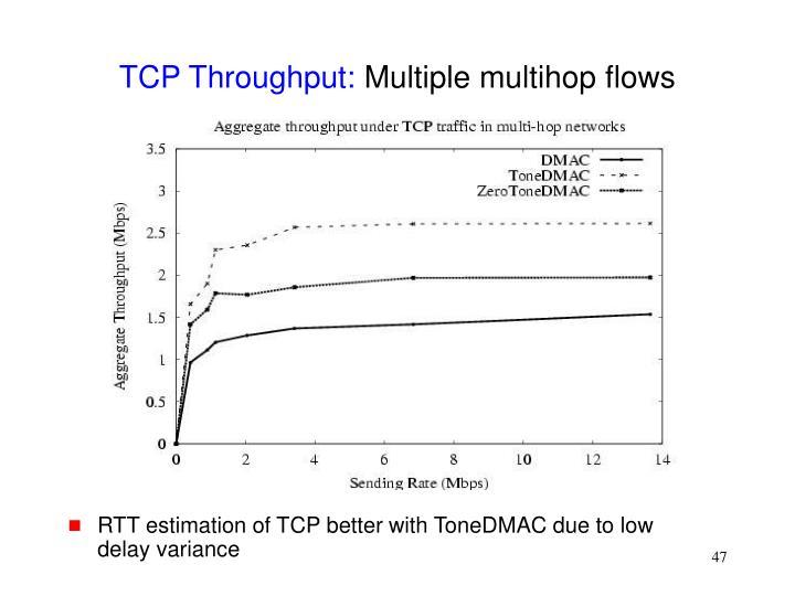 TCP Throughput: