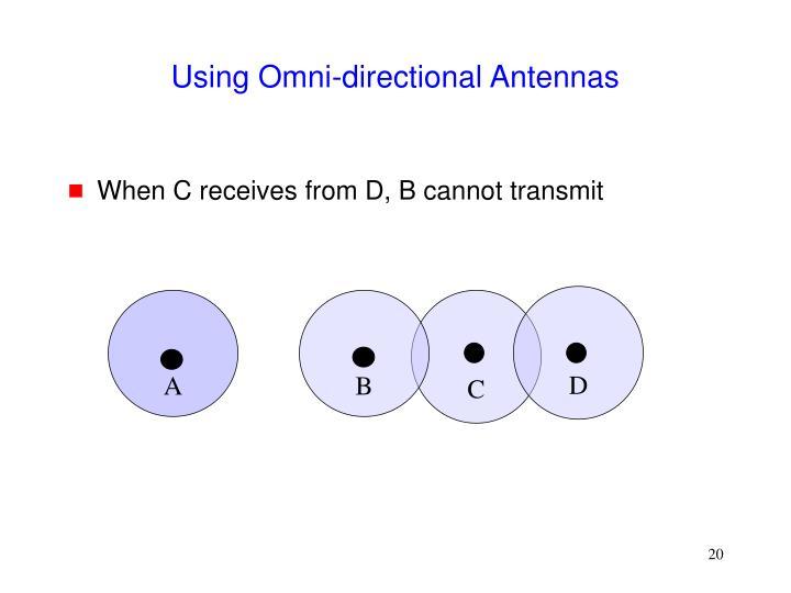 Using Omni-directional Antennas
