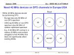 need 40 mhz devices on dfs channels in europe usa