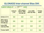 glonass inter channel bias diff3