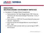 indicators macroeconomic environment improved
