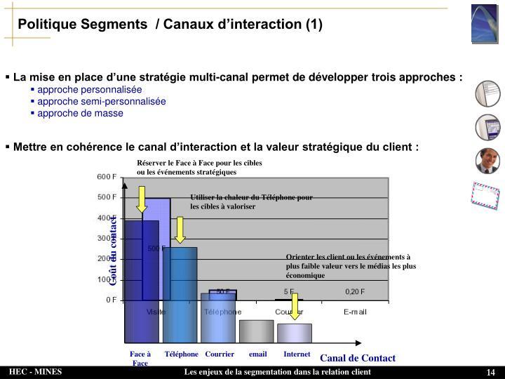 Politique Segments  / Canaux d'interaction (1)