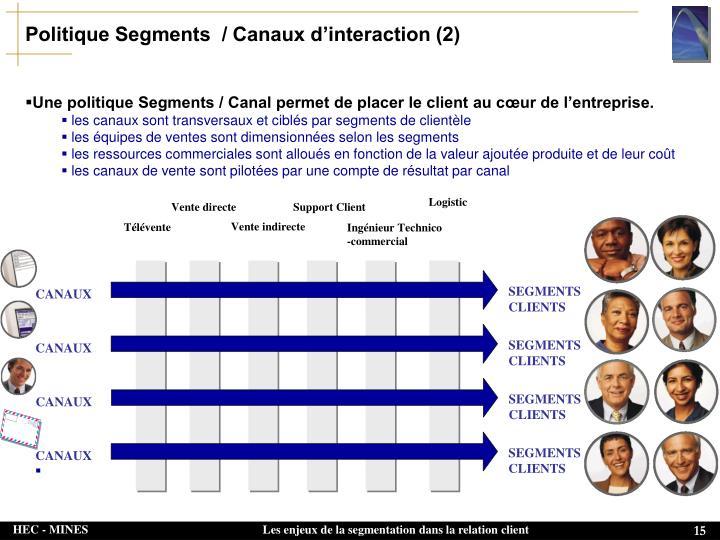 Politique Segments  / Canaux d'interaction (2)